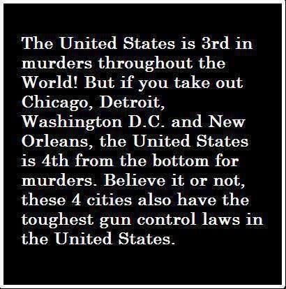 gun politics in the united states United states us united they prefer guns it makes sense that states with the most guns have gun control laws cannot be passed in the current political.